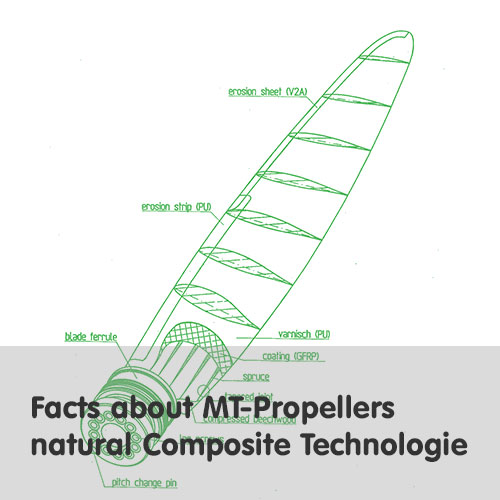 Facts about natural Composit Propellers - Bladedrawing
